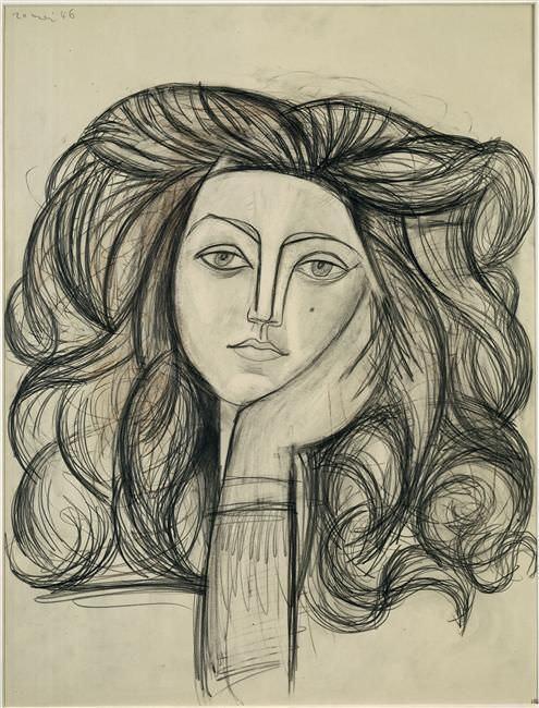 Blog 3 Picasso